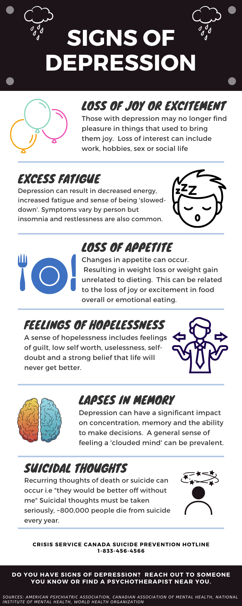 Depression Counselling - Signs of Anxiety